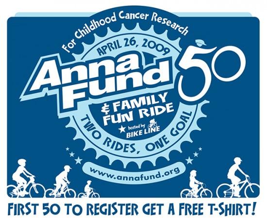 ANNA Fund 50